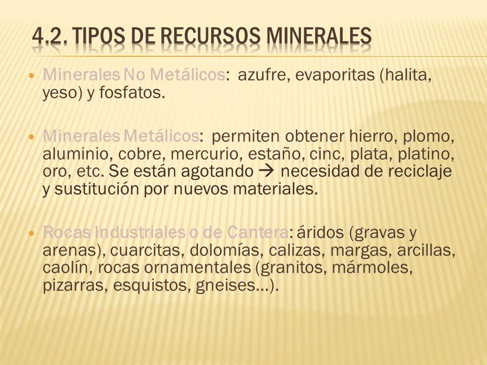 Minerales No Metálicos: azufre, evaporitas (halita, yeso) y fosfatos. Minerales Metálicos: permiten obtener hierro, plomo, aluminio, cobre, mercurio,