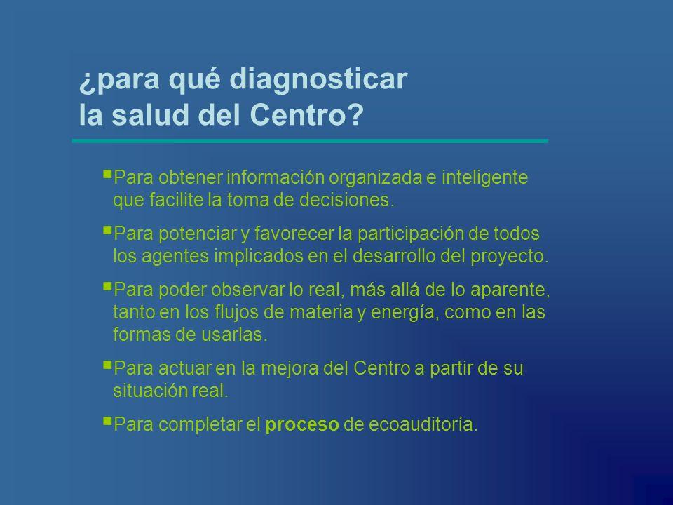 Para obtener información organizada e inteligente que facilite la toma de decisiones. Para potenciar y favorecer la participación de todos los agentes