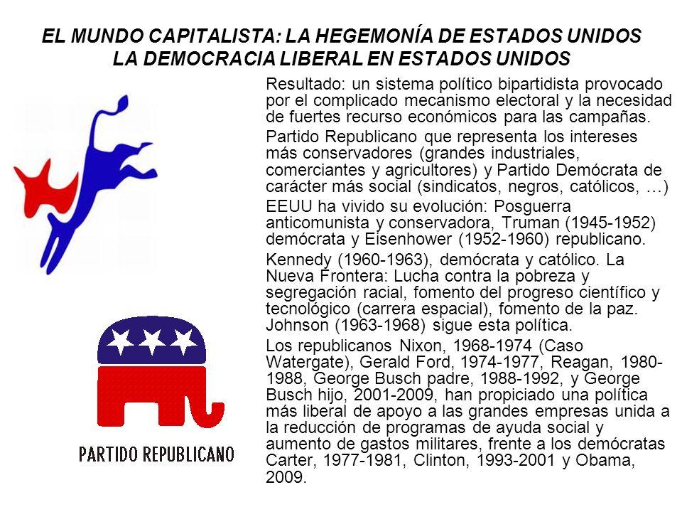 EL MUNDO CAPITALISTA: LA HEGEMONÍA DE ESTADOS UNIDOS EL MODELO EUROPEO DE DEMOCRACIA En Europa accidental acabada la 2ª Guerra Mundial, excepto Portugal, Salazar 1927-1974, y España, Franco 1939-1975, se instauran regímenes democráticos que los define el que el poder ejecutivo lo ejerce un gobierno responsable ante un parlamento elegido por sufragio universal.