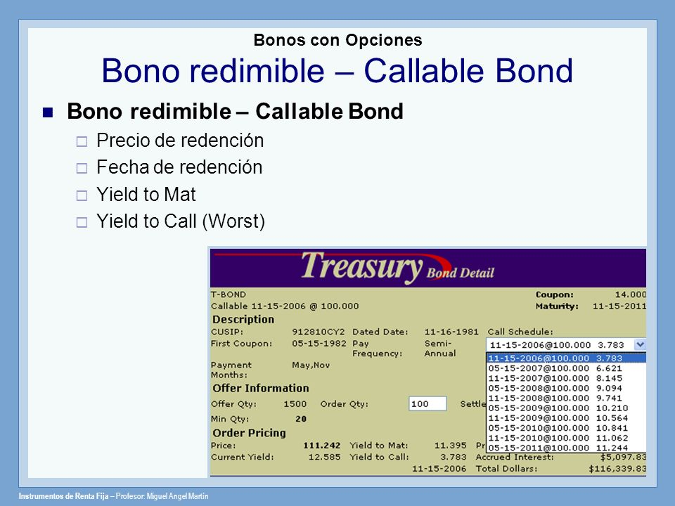 Instrumentos de Renta Fija – Profesor: Miguel Angel Martín Bonos con Opciones Bono redimible – Callable Bond Bono redimible – Callable Bond Precio de