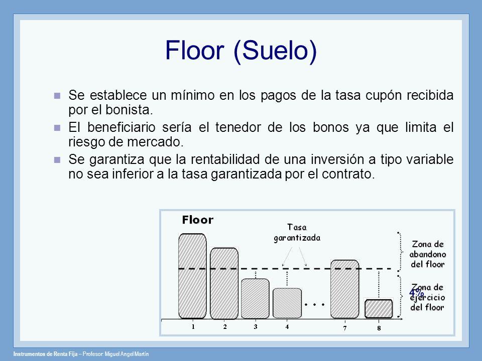 Instrumentos de Renta Fija – Profesor: Miguel Angel Martín Floor (Suelo) Se establece un mínimo en los pagos de la tasa cupón recibida por el bonista.