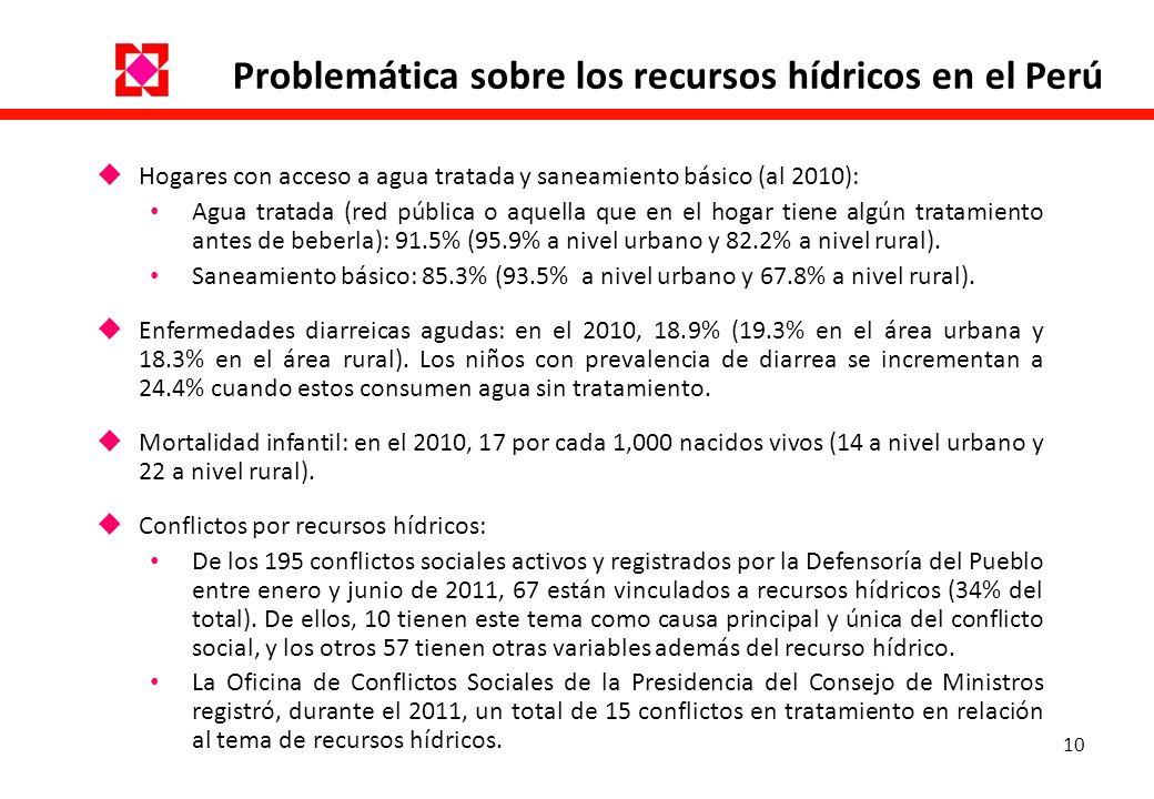 10 Problemática sobre los recursos hídricos en el Perú Hogares con acceso a agua tratada y saneamiento básico (al 2010): Agua tratada (red pública o a