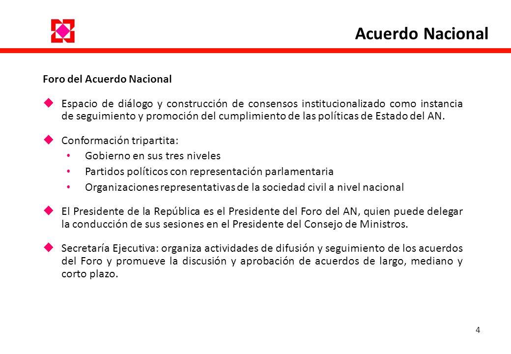 4 Foro del Acuerdo Nacional Espacio de diálogo y construcción de consensos institucionalizado como instancia de seguimiento y promoción del cumplimien