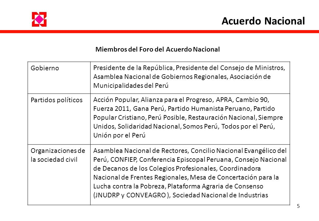 5 Miembros del Foro del Acuerdo Nacional Acuerdo Nacional GobiernoPresidente de la República, Presidente del Consejo de Ministros, Asamblea Nacional d