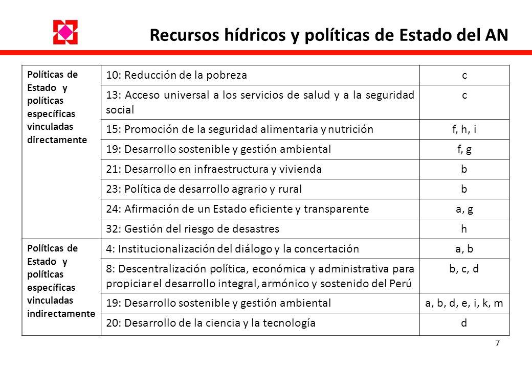7 Recursos hídricos y políticas de Estado del AN Políticas de Estado y políticas específicas vinculadas directamente 10: Reducción de la pobrezac 13: