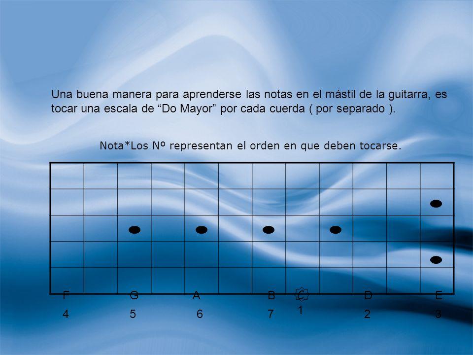 FGAB C DE 1 234567 Nota*Los Nº representan el orden en que deben tocarse. Una buena manera para aprenderse las notas en el mástil de la guitarra, es t