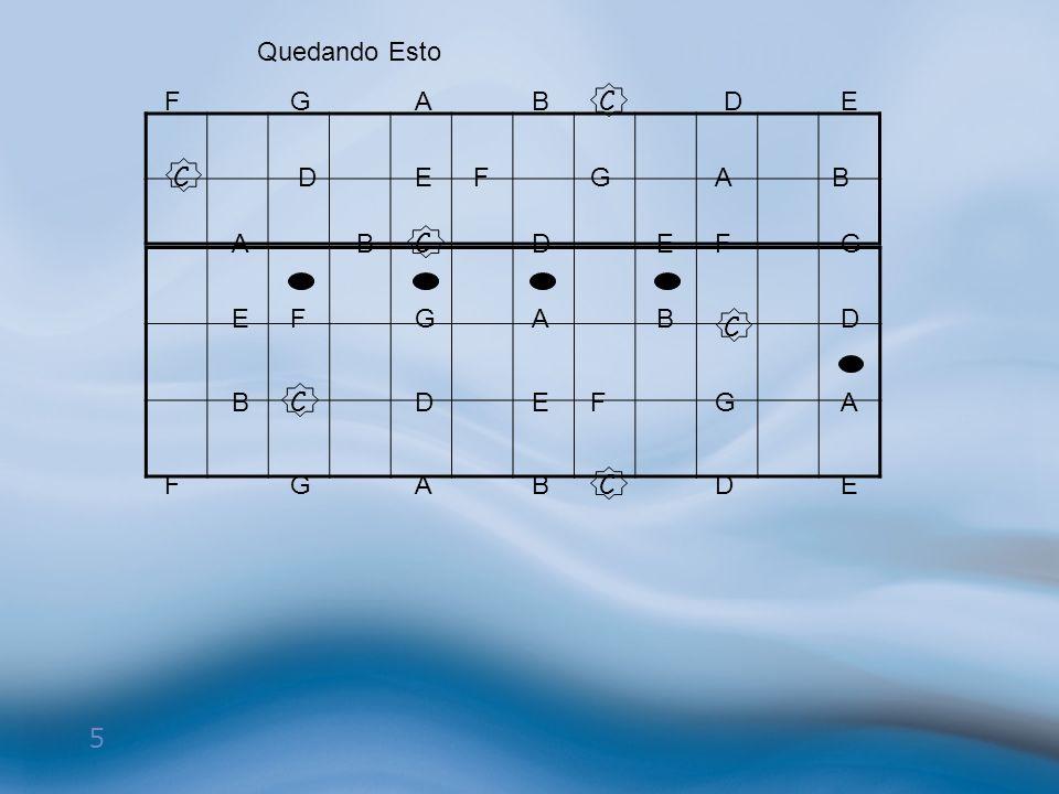 6 DEFGAB C C C C D D D E E EF F FG G G A A A B B B C DEFGAB C DEFGAB F# Ab Bb Db Eb Db Notas En La Guitarra Incluyendo Sostenidos Y Bemoles