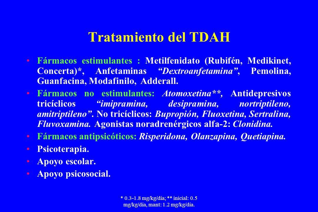 * 0.3-1.8 mg/kg/día; ** inicial: 0.5 mg/kg/día, mant: 1.2 mg/kg/día. Tratamiento del TDAH Fármacos estimulantes : Metilfenidato (Rubifén, Medikinet, C