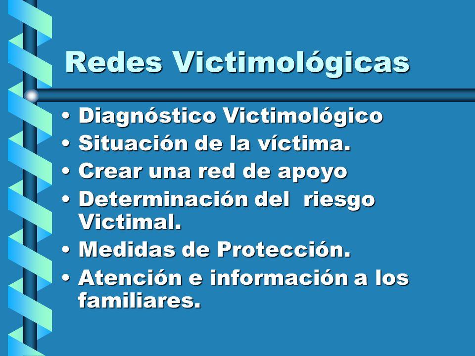 Redes Victimológicas Diagnóstico VictimológicoDiagnóstico Victimológico Situación de la víctima.Situación de la víctima.