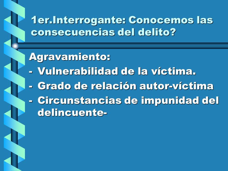 1er.Interrogante: Conocemos las consecuencias del delito.