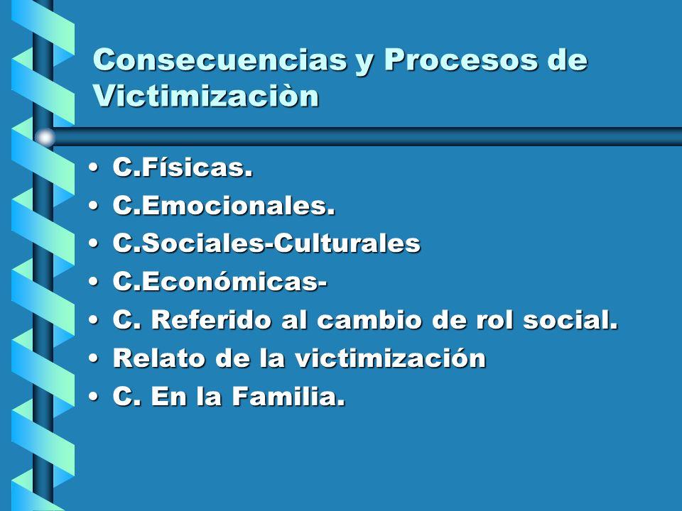 Consecuencias y Procesos de Victimizaciòn C.Físicas.C.Físicas.