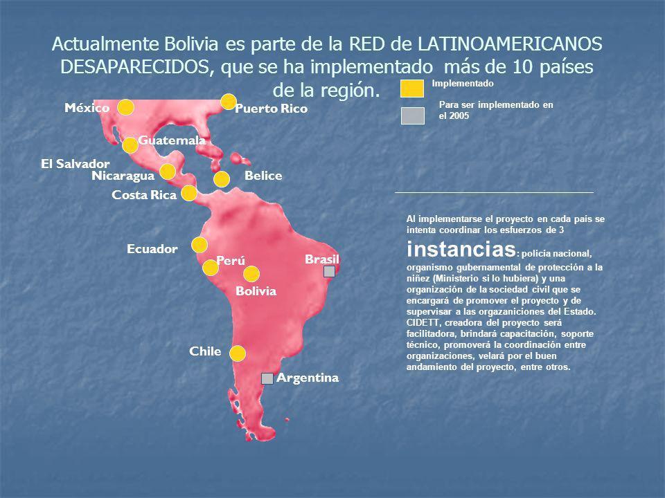Actualmente Bolivia es parte de la RED de LATINOAMERICANOS DESAPARECIDOS, que se ha implementado más de 10 países de la región.