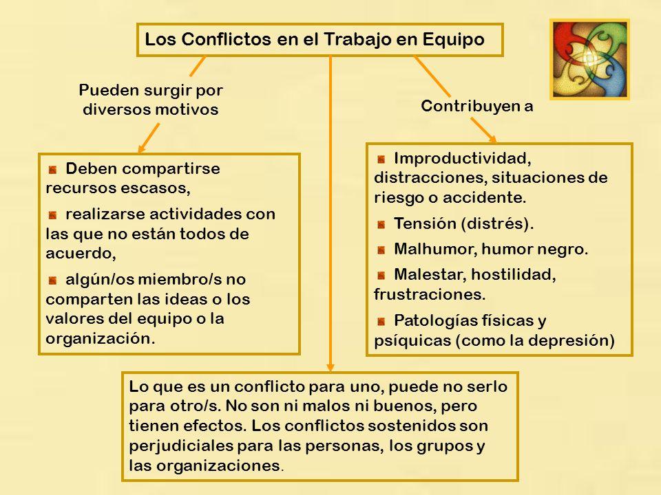 Los Conflictos en el Trabajo en Equipo Pueden surgir por diversos motivos Deben compartirse recursos escasos, realizarse actividades con las que no es