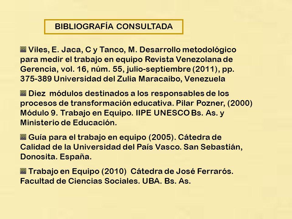 BIBLIOGRAFÍA CONSULTADA Viles, E. Jaca, C y Tanco, M. Desarrollo metodológico para medir el trabajo en equipo Revista Venezolana de Gerencia, vol. 16,