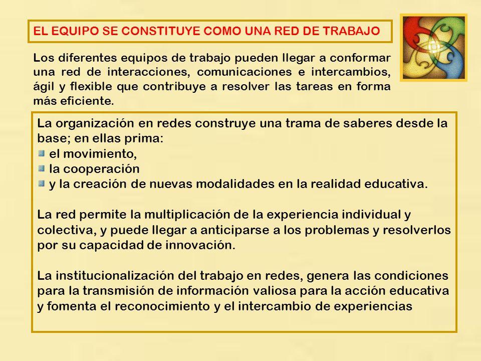 EL EQUIPO SE CONSTITUYE COMO UNA RED DE TRABAJO Los diferentes equipos de trabajo pueden llegar a conformar una red de interacciones, comunicaciones e
