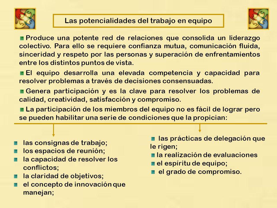 BIBLIOGRAFÍA CONSULTADA Viles, E.Jaca, C y Tanco, M.