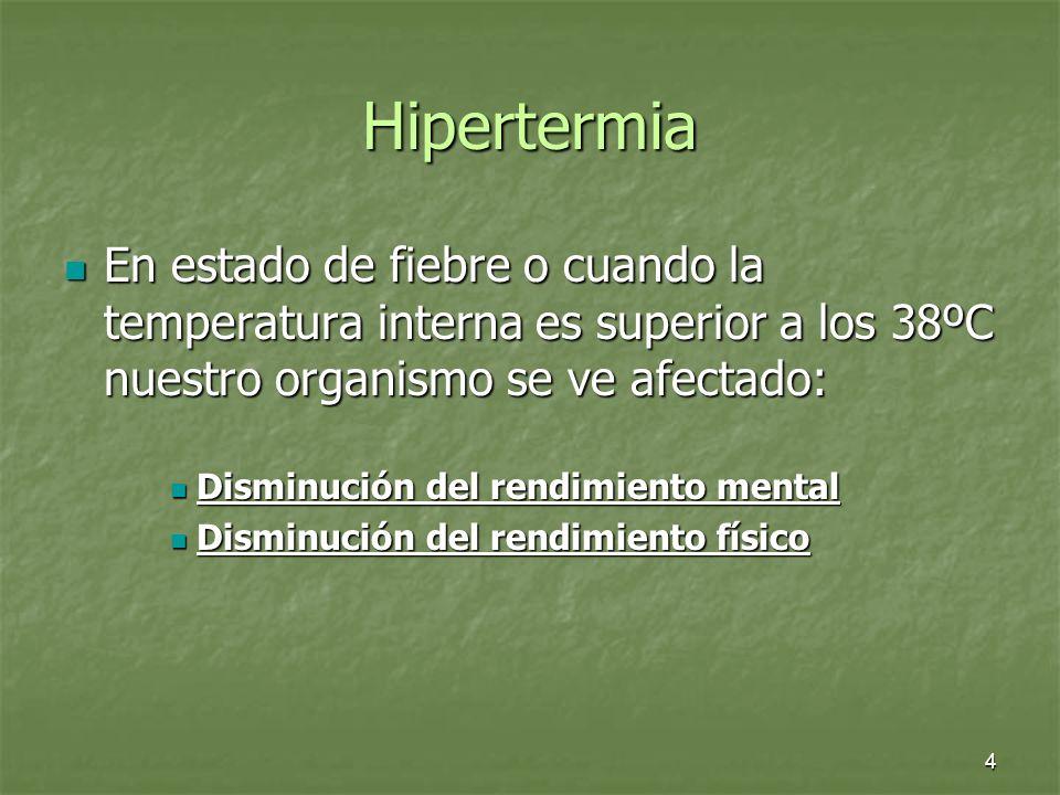4 Hipertermia En estado de fiebre o cuando la temperatura interna es superior a los 38ºC nuestro organismo se ve afectado: En estado de fiebre o cuand