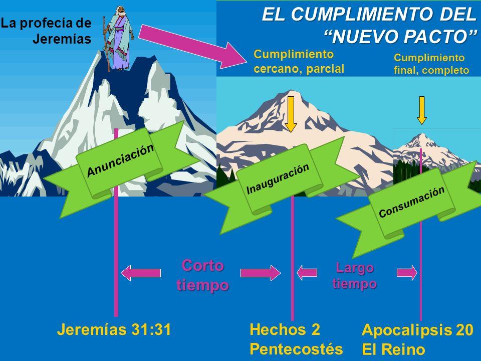 Cumplimiento cercano, parcial Cumplimiento final, completo Corto tiempo Largo tiempo La profecía de Jeremías Jeremías 31:31Hechos 2 Pentecostés Apocal