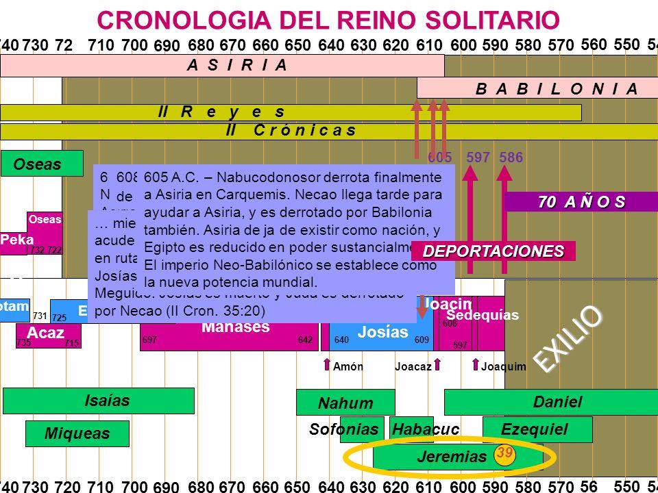 540550560 570580590600610620630640650660670680 690 70071072 0 730 530 SalomónSalomón CRONOLOGIA DEL REINO SOLITARIO A S I R I A Oseas 732722 Asa 731 A