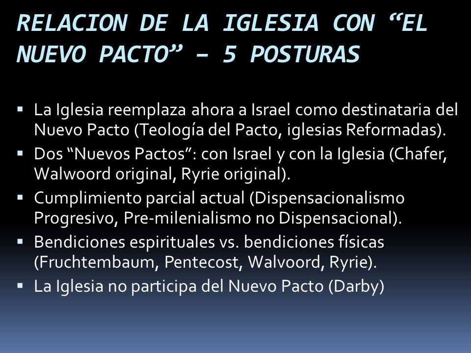 RELACION DE LA IGLESIA CON EL NUEVO PACTO – 5 POSTURAS La Iglesia reemplaza ahora a Israel como destinataria del Nuevo Pacto (Teología del Pacto, igle