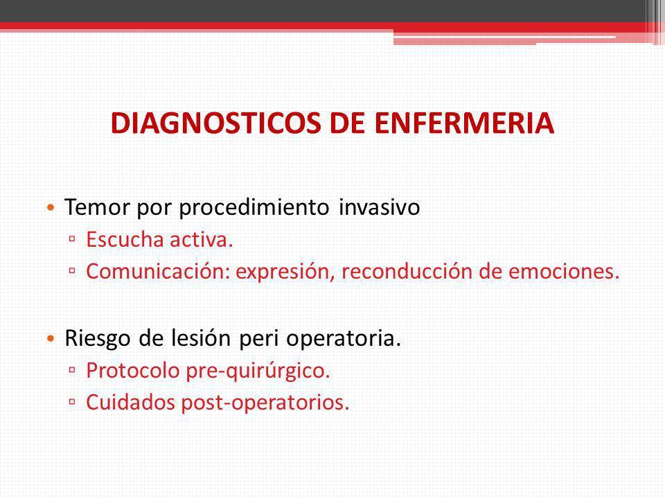 DIAGNOSTICOS DE ENFERMERIA Temor por procedimiento invasivo Escucha activa. Comunicación: expresión, reconducción de emociones. Riesgo de lesión peri