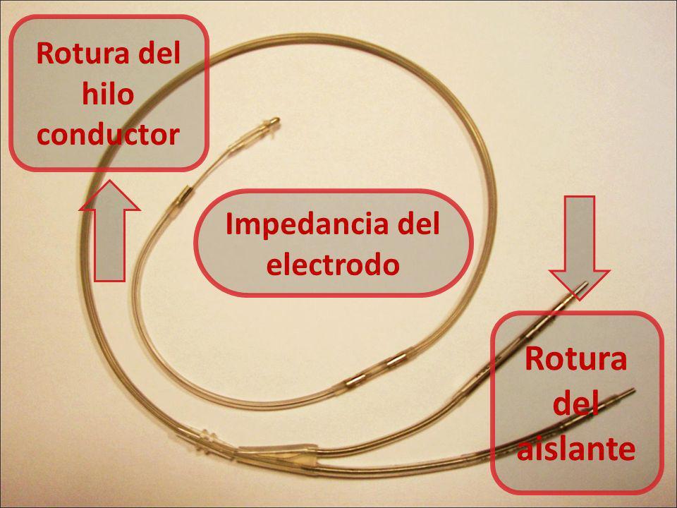 OBJETIVO El objetivo es documentar que la impedancia de un electrodo baja cuando se rompe el aislante protector y hay fuga de corriente.