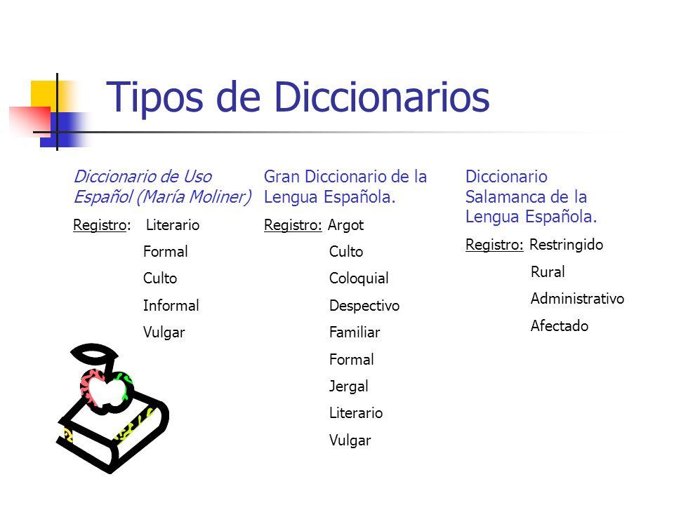 Tipos de Diccionarios Diccionario de Uso Español (María Moliner) Registro: Literario Formal Culto Informal Vulgar Gran Diccionario de la Lengua Españo