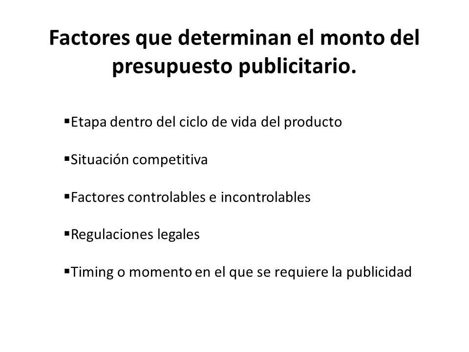 Factores que determinan el monto del presupuesto publicitario. Etapa dentro del ciclo de vida del producto Situación competitiva Factores controlables