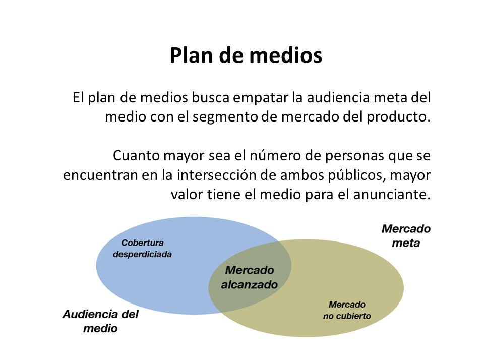 Plan de medios El plan de medios busca empatar la audiencia meta del medio con el segmento de mercado del producto. Cuanto mayor sea el número de pers