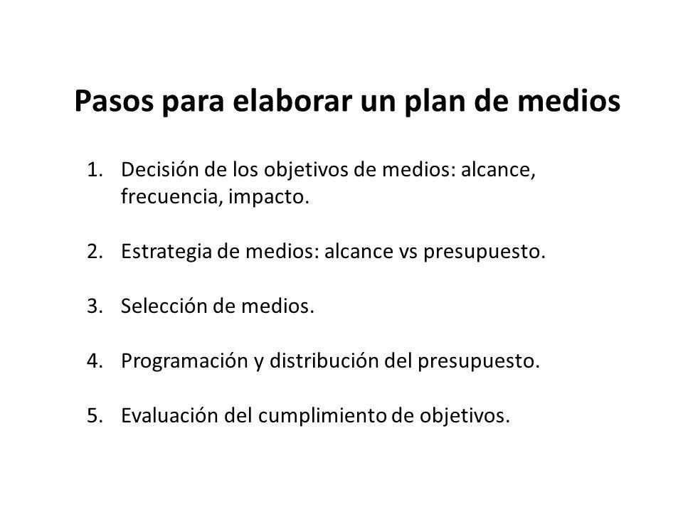 Pasos para elaborar un plan de medios 1.Decisión de los objetivos de medios: alcance, frecuencia, impacto. 2.Estrategia de medios: alcance vs presupue