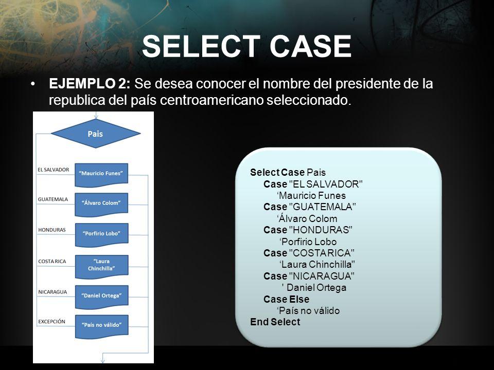 SELECT CASE EJEMPLO 2: Se desea conocer el nombre del presidente de la republica del país centroamericano seleccionado. Select Case Pais Case