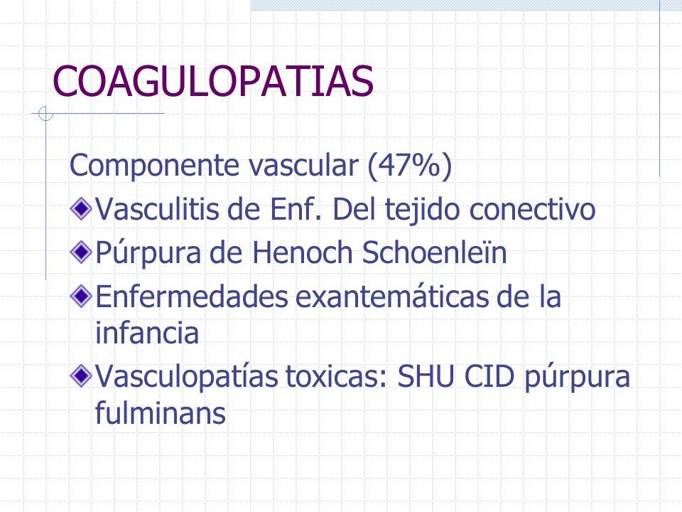 COAGULOPATIAS Componente vascular (47%) Vasculitis de Enf. Del tejido conectivo Púrpura de Henoch Schoenleïn Enfermedades exantemáticas de la infancia