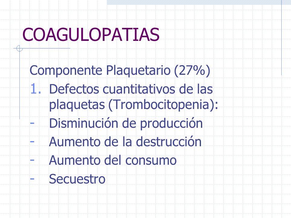 COAGULOPATIAS Componente Plaquetario (27%) 1. Defectos cuantitativos de las plaquetas (Trombocitopenia): - Disminución de producción - Aumento de la d