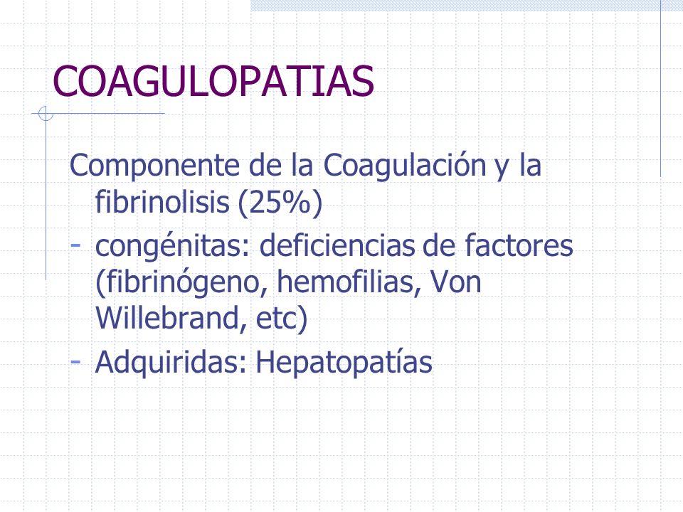 COAGULOPATIAS Componente de la Coagulación y la fibrinolisis (25%) - congénitas: deficiencias de factores (fibrinógeno, hemofilias, Von Willebrand, et