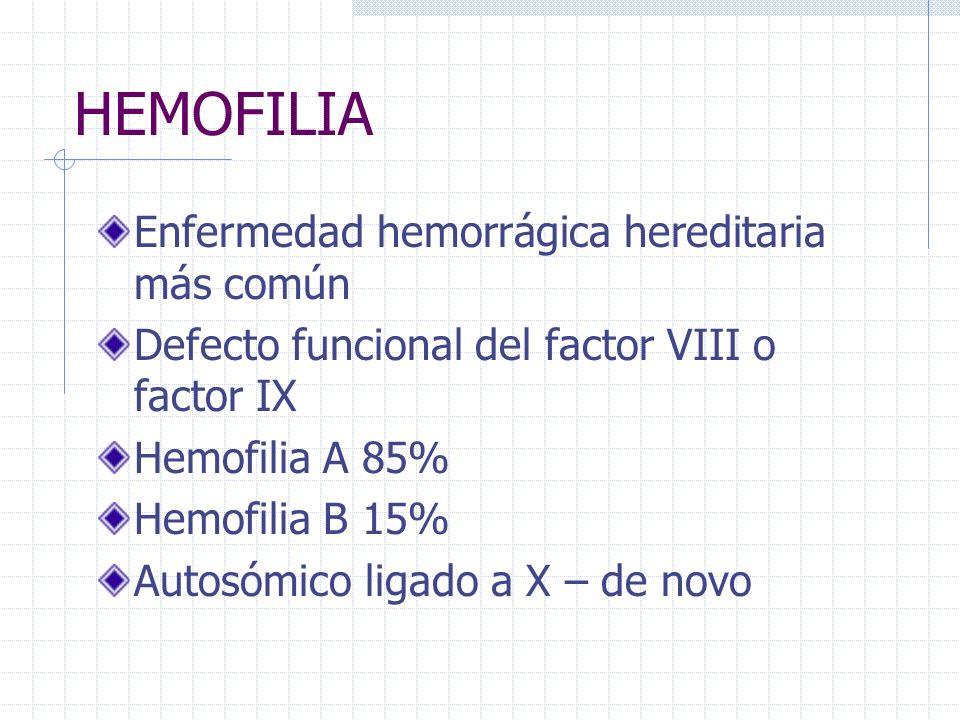 HEMOFILIA Enfermedad hemorrágica hereditaria más común Defecto funcional del factor VIII o factor IX Hemofilia A 85% Hemofilia B 15% Autosómico ligado