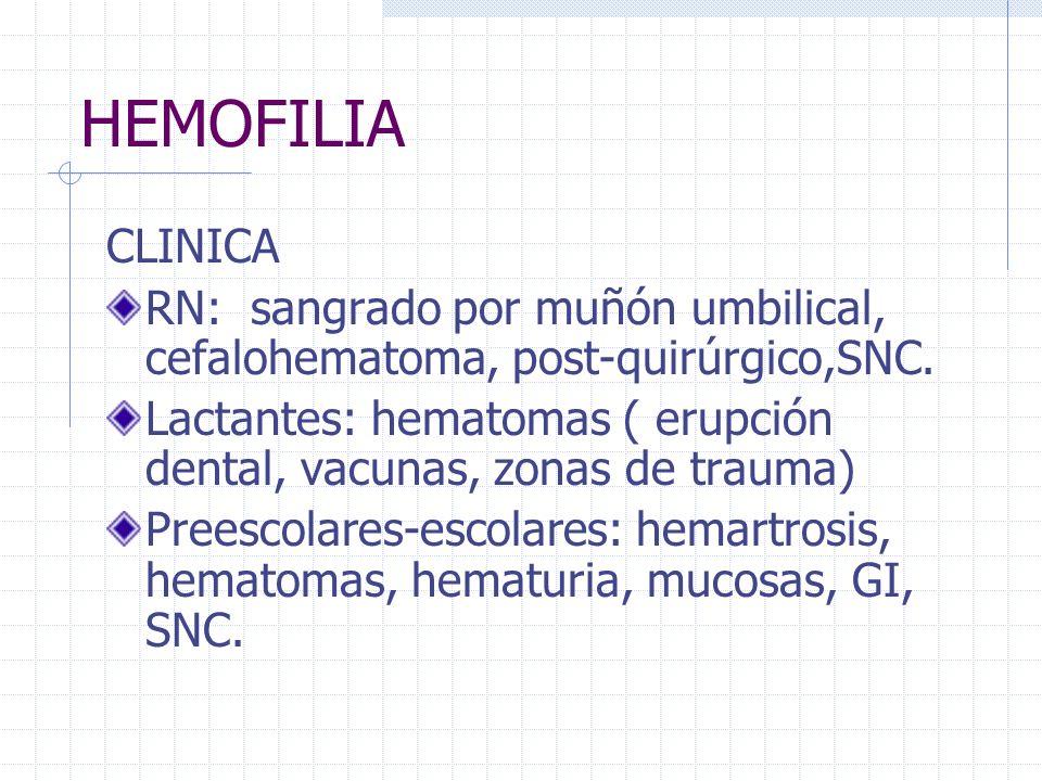 HEMOFILIA CLINICA RN: sangrado por muñón umbilical, cefalohematoma, post-quirúrgico,SNC. Lactantes: hematomas ( erupción dental, vacunas, zonas de tra