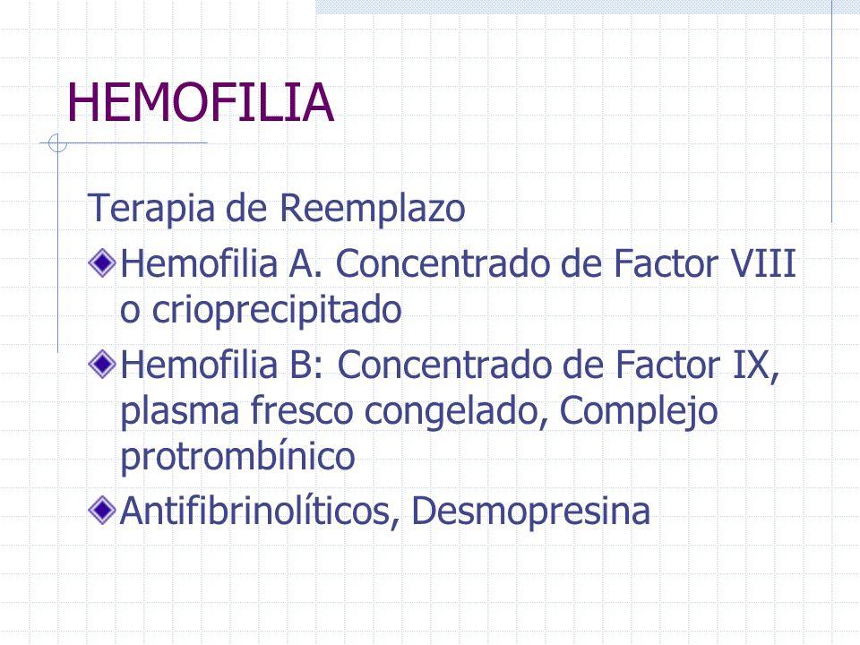 HEMOFILIA Terapia de Reemplazo Hemofilia A. Concentrado de Factor VIII o crioprecipitado Hemofilia B: Concentrado de Factor IX, plasma fresco congelad
