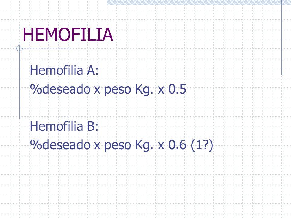 HEMOFILIA Hemofilia A: %deseado x peso Kg. x 0.5 Hemofilia B: %deseado x peso Kg. x 0.6 (1?)