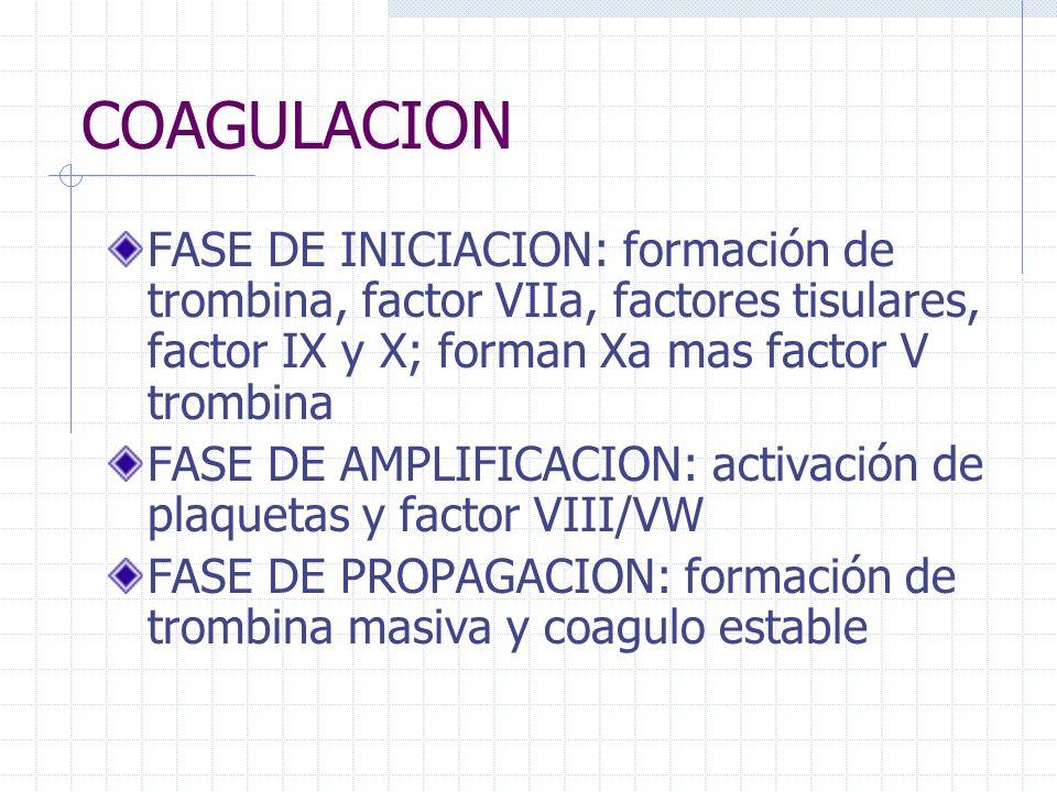 COAGULACION FASE DE INICIACION: formación de trombina, factor VIIa, factores tisulares, factor IX y X; forman Xa mas factor V trombina FASE DE AMPLIFI