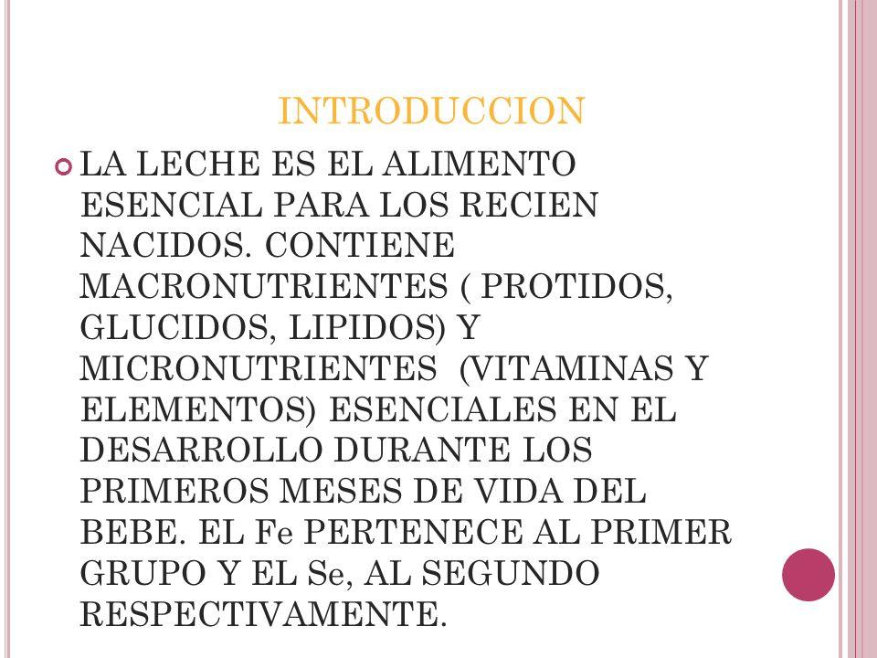 INTRODUCCION LA LECHE ES EL ALIMENTO ESENCIAL PARA LOS RECIEN NACIDOS. CONTIENE MACRONUTRIENTES ( PROTIDOS, GLUCIDOS, LIPIDOS) Y MICRONUTRIENTES (VITA