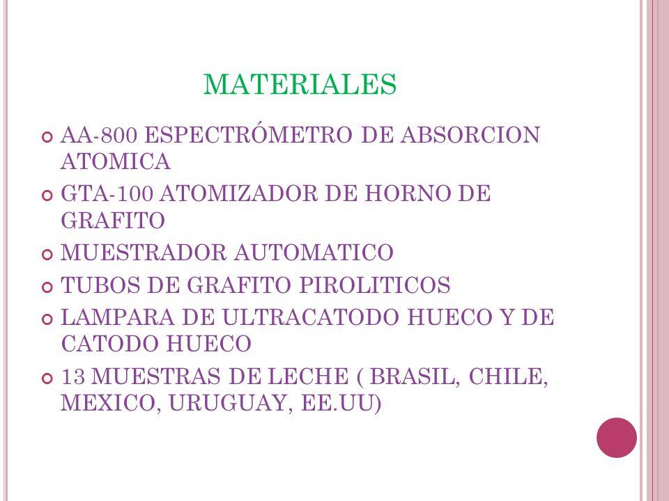 MATERIALES AA-800 ESPECTRÓMETRO DE ABSORCION ATOMICA GTA-100 ATOMIZADOR DE HORNO DE GRAFITO MUESTRADOR AUTOMATICO TUBOS DE GRAFITO PIROLITICOS LAMPARA