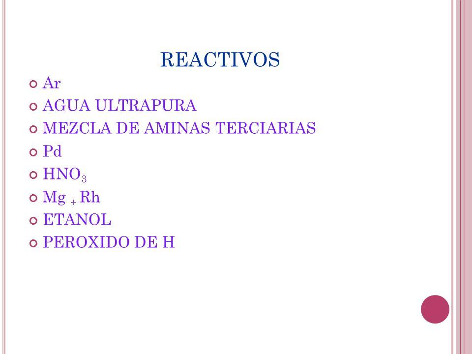 REACTIVOS Ar AGUA ULTRAPURA MEZCLA DE AMINAS TERCIARIAS Pd HNO 3 Mg + Rh ETANOL PEROXIDO DE H