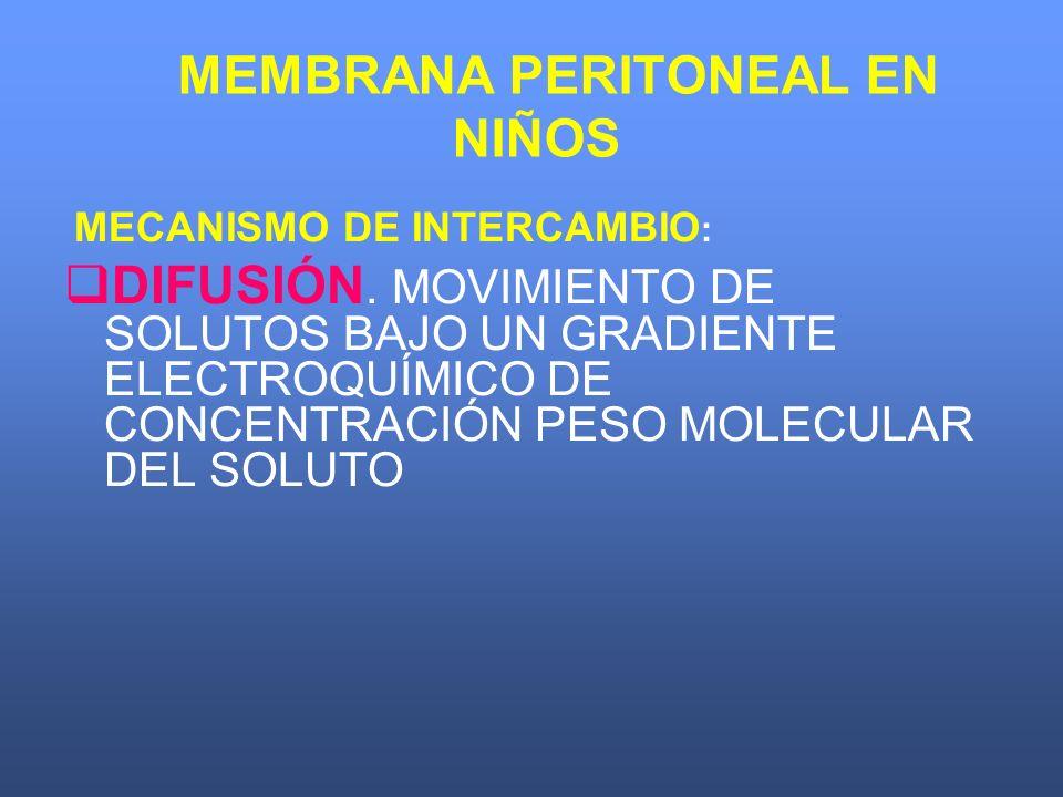 MEMBRANA PERITONEAL EN NIÑOS MECANISMO DE INTERCAMBIO : DIFUSIÓN. MOVIMIENTO DE SOLUTOS BAJO UN GRADIENTE ELECTROQUÍMICO DE CONCENTRACIÓN PESO MOLECUL