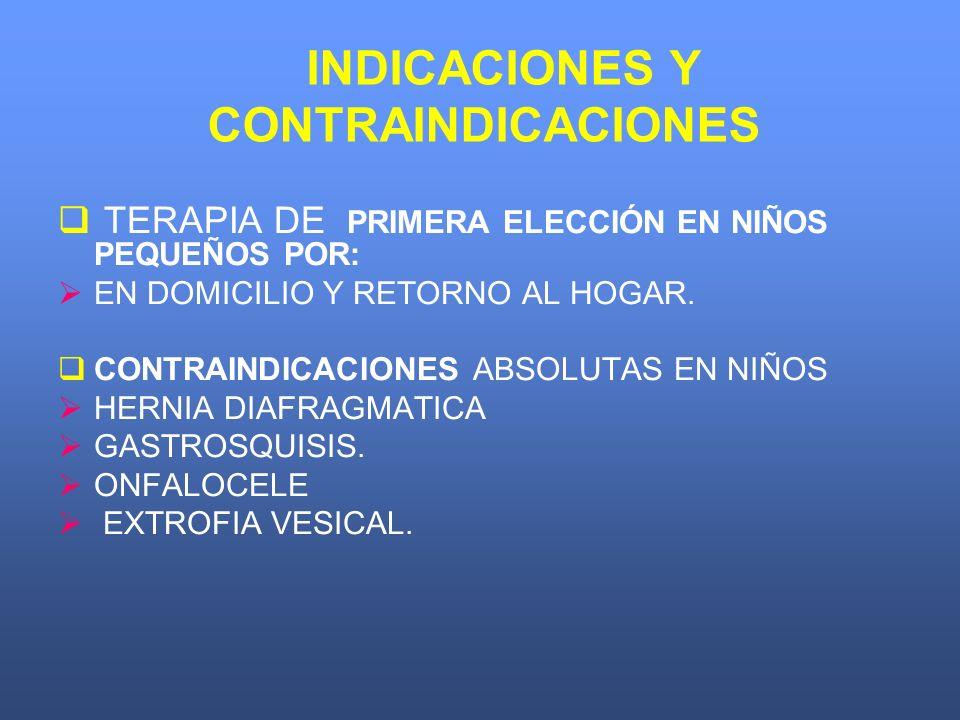 INDICACIONES Y CONTRAINDICACIONES TERAPIA DE PRIMERA ELECCIÓN EN NIÑOS PEQUEÑOS POR: EN DOMICILIO Y RETORNO AL HOGAR. CONTRAINDICACIONES ABSOLUTAS EN