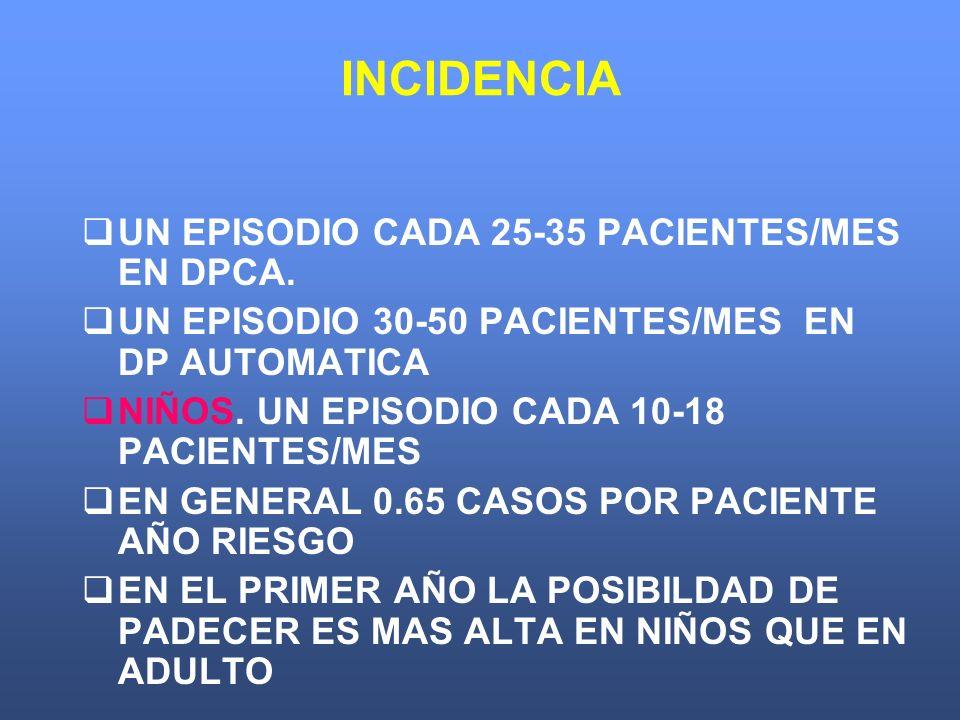 INCIDENCIA UN EPISODIO CADA 25-35 PACIENTES/MES EN DPCA. UN EPISODIO 30-50 PACIENTES/MES EN DP AUTOMATICA NIÑOS. UN EPISODIO CADA 10-18 PACIENTES/MES