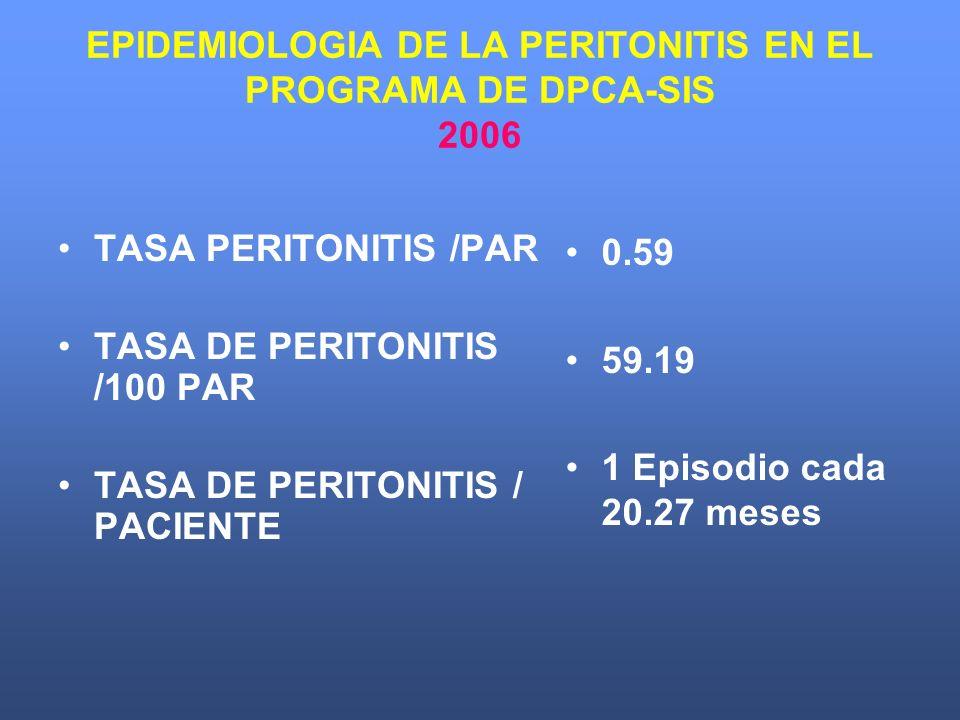 EPIDEMIOLOGIA DE LA PERITONITIS EN EL PROGRAMA DE DPCA-SIS 2006 TASA PERITONITIS /PAR TASA DE PERITONITIS /100 PAR TASA DE PERITONITIS / PACIENTE 0.59