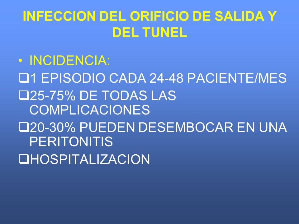 INFECCION DEL ORIFICIO DE SALIDA Y DEL TUNEL INCIDENCIA: 1 EPISODIO CADA 24-48 PACIENTE/MES 25-75% DE TODAS LAS COMPLICACIONES 20-30% PUEDEN DESEMBOCA