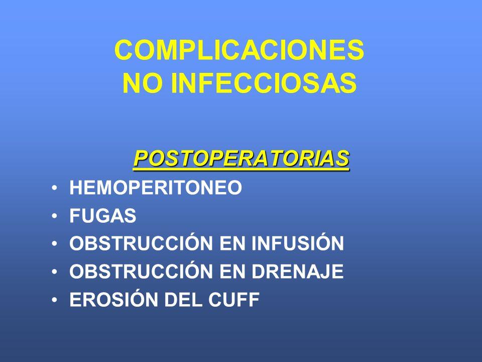 POSTOPERATORIAS HEMOPERITONEO FUGAS OBSTRUCCIÓN EN INFUSIÓN OBSTRUCCIÓN EN DRENAJE EROSIÓN DEL CUFF COMPLICACIONES NO INFECCIOSAS