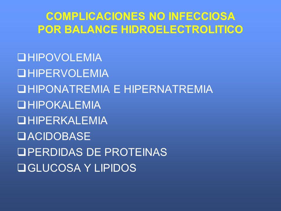 COMPLICACIONES NO INFECCIOSA POR BALANCE HIDROELECTROLITICO HIPOVOLEMIA HIPERVOLEMIA HIPONATREMIA E HIPERNATREMIA HIPOKALEMIA HIPERKALEMIA ACIDOBASE P