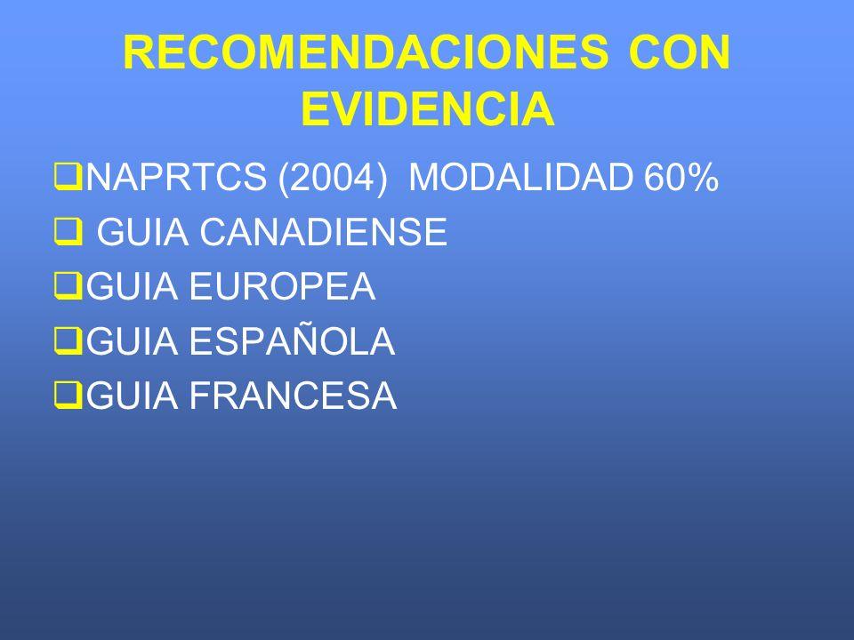 RECOMENDACIONES CON EVIDENCIA NAPRTCS (2004) MODALIDAD 60% GUIA CANADIENSE GUIA EUROPEA GUIA ESPAÑOLA GUIA FRANCESA